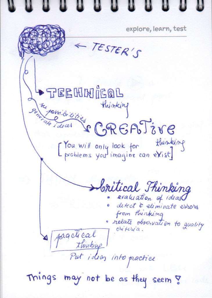 Lesson 21 - Thinkings